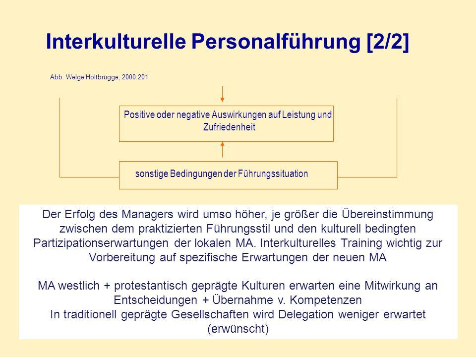 Interkulturelle Personalführung [2/2]